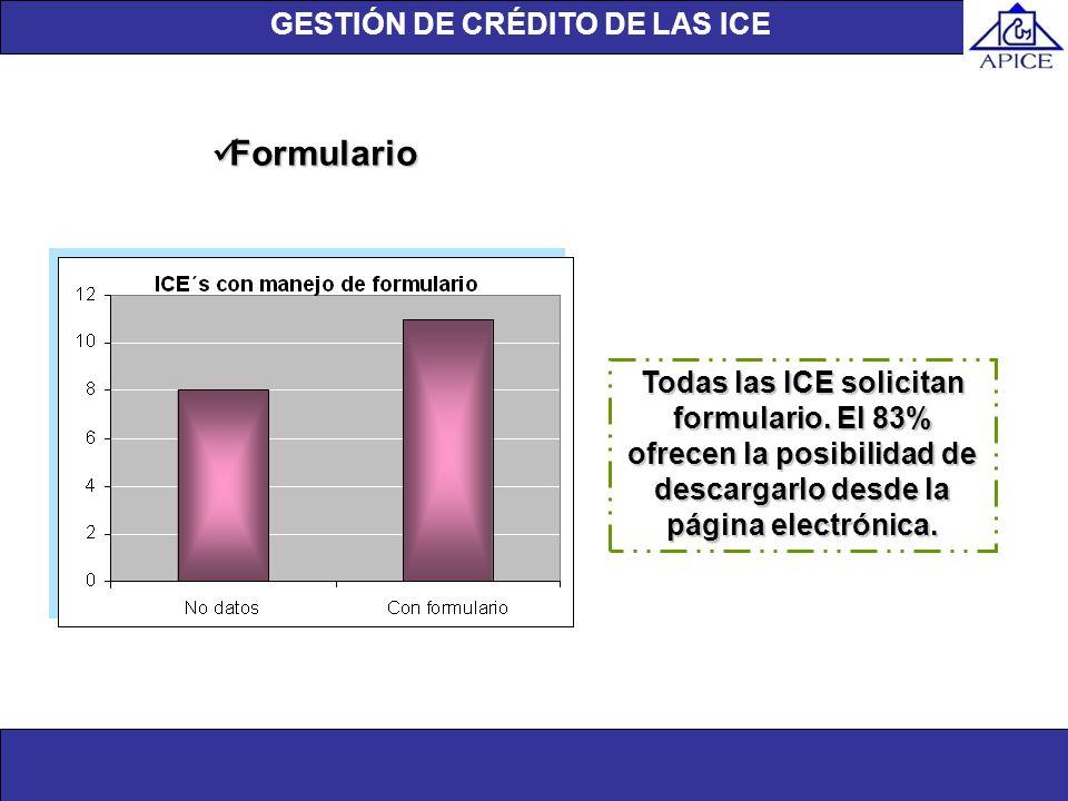 Unidad de investigación Formulario Formulario Todas las ICE solicitan formulario. El 83% ofrecen la posibilidad de descargarlo desde la página electró