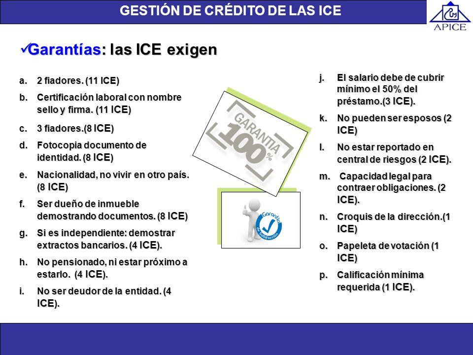 Unidad de investigación a.2 fiadores. (11 ICE) b.Certificación laboral con nombre sello y firma. (11 ICE ) c.3 fiadores.(8 ICE ) d.Fotocopia documento