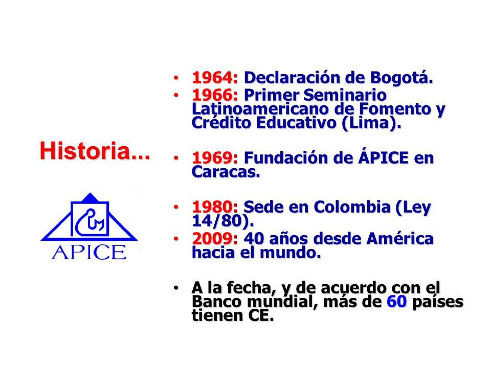 Historia... 1964: Declaración de Bogotá. 1964: Declaración de Bogotá. 1966: Primer Seminario Latinoamericano de Fomento y Crédito Educativo (Lima). 19