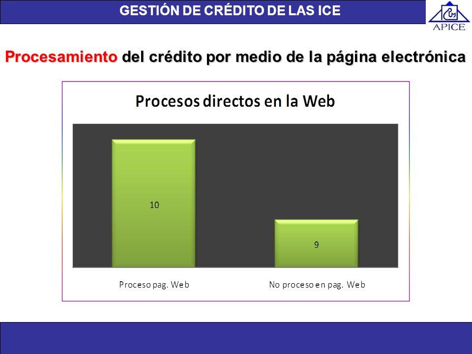 Unidad de investigación Procesamiento del crédito por medio de la página electrónica GESTIÓN DE CRÉDITO DE LAS ICE
