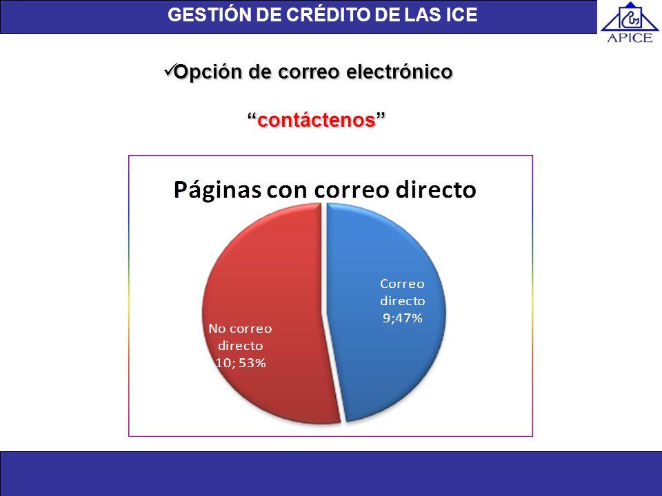 Unidad de investigación Opción de correo electrónico Opción de correo electrónico contáctenoscontáctenos GESTIÓN DE CRÉDITO DE LAS ICE