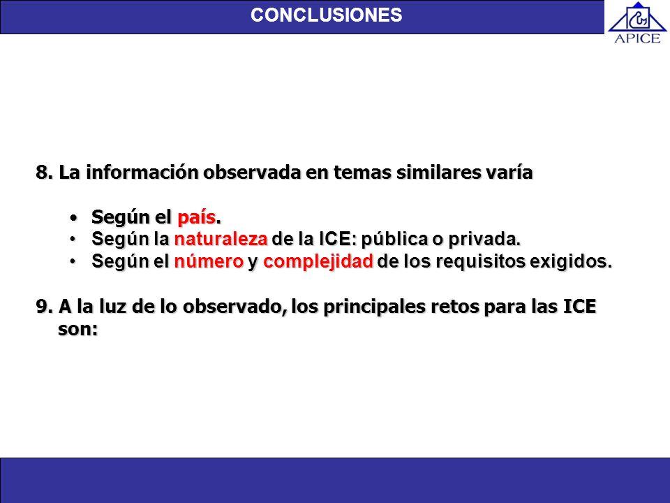 Unidad de investigación 8. La información observada en temas similares varía Según el país.Según el país. Según la naturaleza de la ICE: pública o pri