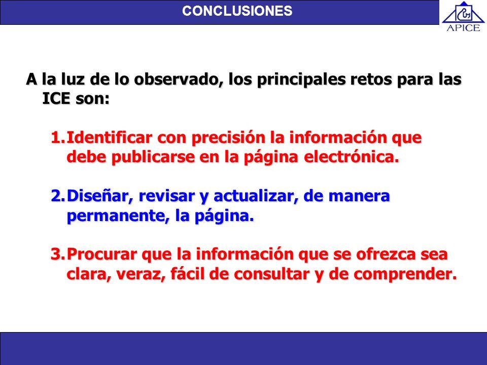 Unidad de investigación A la luz de lo observado, los principales retos para las ICE son: 1.Identificar con precisión la información que debe publicar
