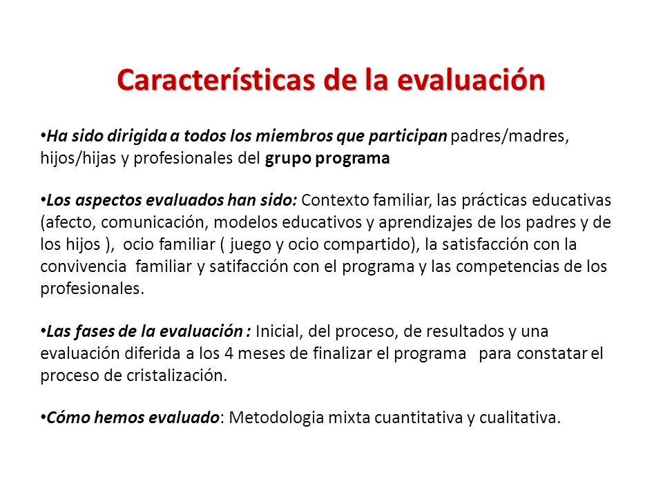 Características de la evaluación Ha sido dirigida a todos los miembros que participan padres/madres, hijos/hijas y profesionales del grupo programa Lo