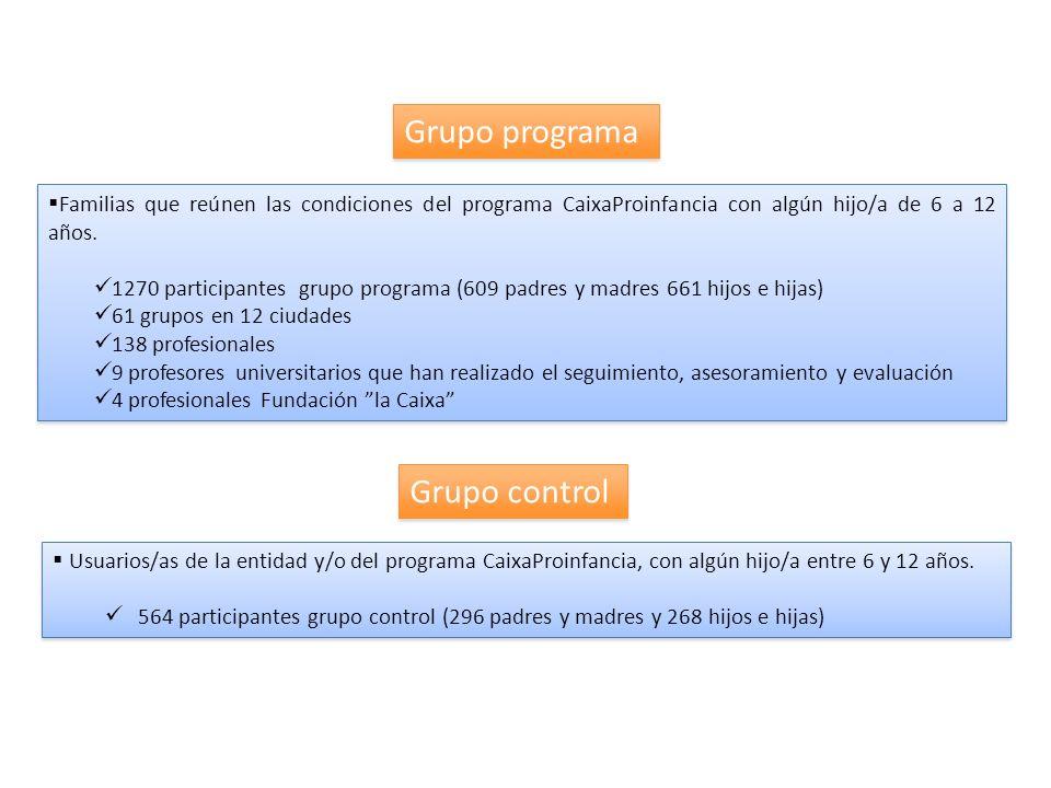 Grupo programa Familias que reúnen las condiciones del programa CaixaProinfancia con algún hijo/a de 6 a 12 años. 1270 participantes grupo programa (6