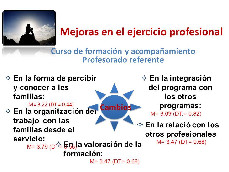 En la forma de percibir y conocer a les familias: M= 3.22 (DT.= 0.44) En la organitzación del trabajo con las familias desde el servicio: M= 3.79 (DT=