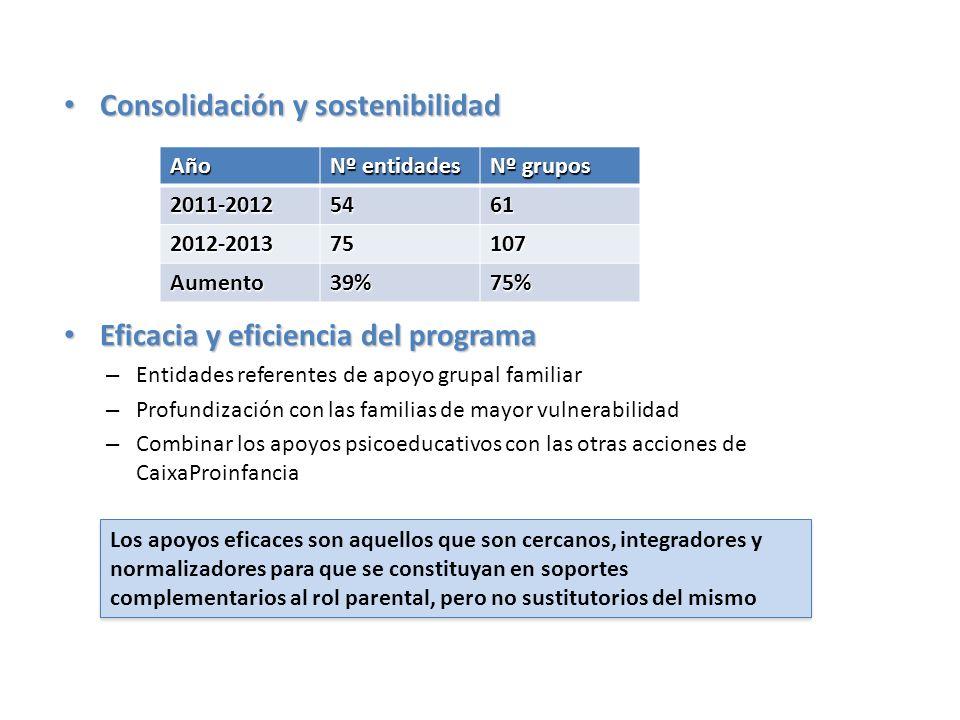 Consolidación y sostenibilidad Consolidación y sostenibilidad Eficacia y eficiencia del programa Eficacia y eficiencia del programa – Entidades refere