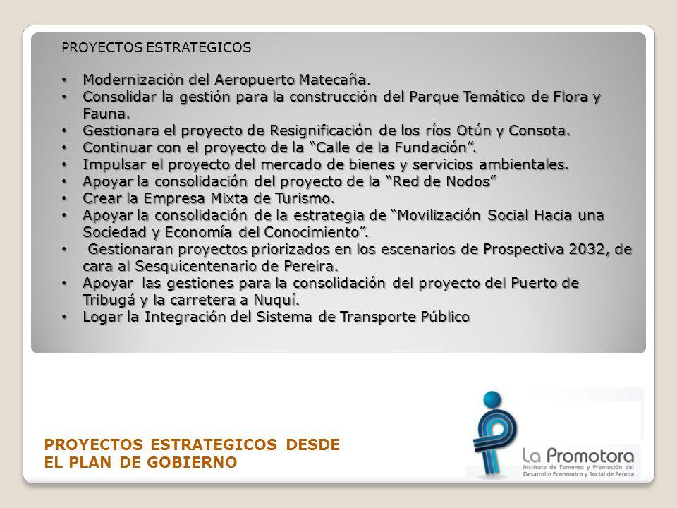 PROYECTOS ESTRATEGICOS DESDE EL PLAN DE GOBIERNO PROYECTOS ESTRATEGICOS Modernización del Aeropuerto Matecaña. Modernización del Aeropuerto Matecaña.