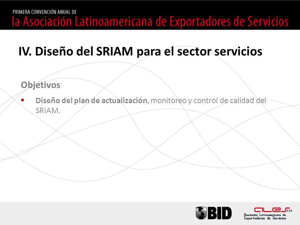 Objetivos Diseño del plan de actualización, monitoreo y control de calidad del SRIAM. IV. Diseño del SRIAM para el sector servicios