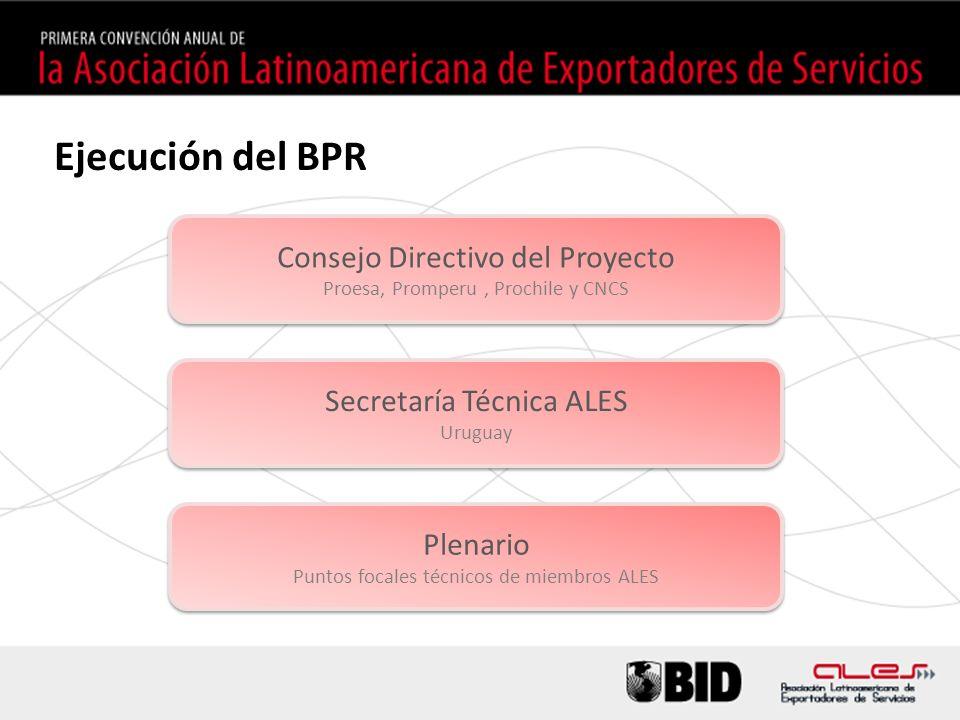 Ejecución del BPR Secretaría Técnica ALES Uruguay Secretaría Técnica ALES Uruguay Consejo Directivo del Proyecto Proesa, Promperu, Prochile y CNCS Con
