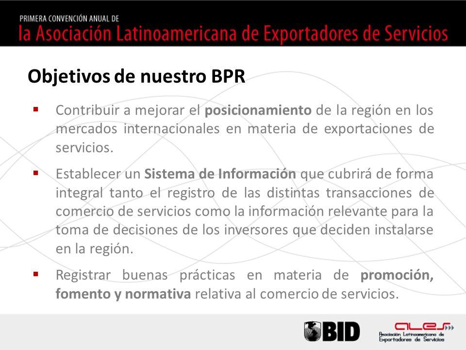 Objetivos de nuestro BPR Contribuir a mejorar el posicionamiento de la región en los mercados internacionales en materia de exportaciones de servicios.