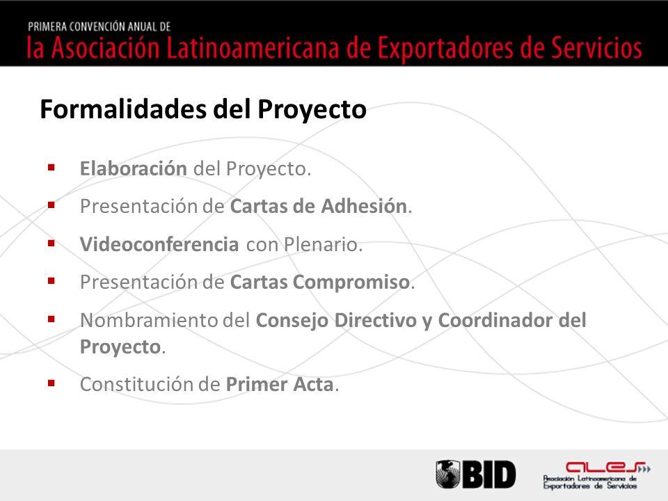 Formalidades del Proyecto Elaboración del Proyecto. Presentación de Cartas de Adhesión. Videoconferencia con Plenario. Presentación de Cartas Compromi