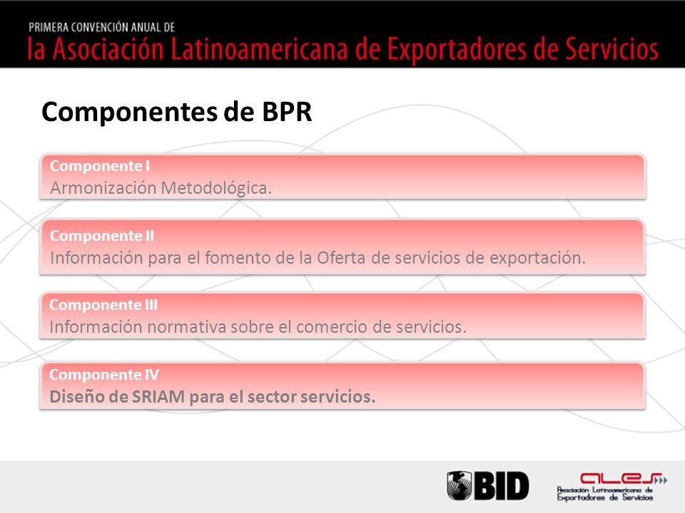 Componentes de BPR Componente I Armonización Metodológica.