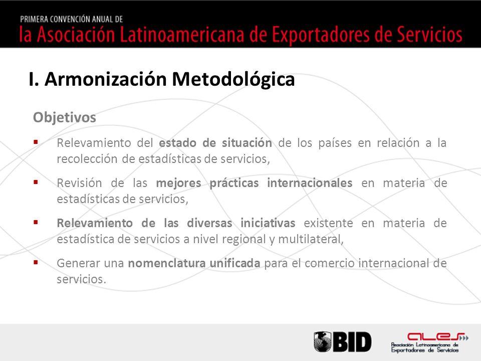 I. Armonización Metodológica Objetivos Relevamiento del estado de situación de los países en relación a la recolección de estadísticas de servicios, R