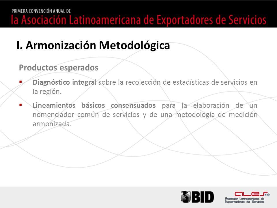 I. Armonización Metodológica Productos esperados Diagnóstico integral sobre la recolección de estadísticas de servicios en la región. Lineamientos bás