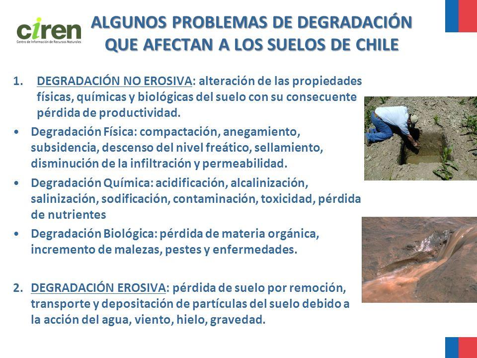 ALGUNOS PROBLEMAS DE DEGRADACIÓN QUE AFECTAN A LOS SUELOS DE CHILE 1.DEGRADACIÓN NO EROSIVA: alteración de las propiedades físicas, químicas y biológi