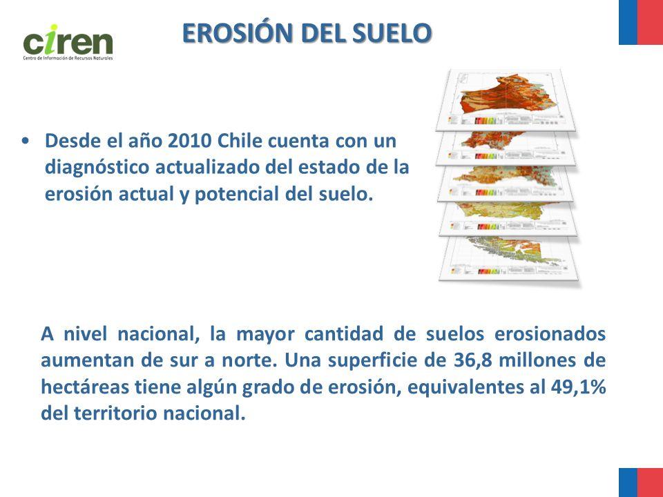 EROSIÓN DEL SUELO Desde el año 2010 Chile cuenta con un diagnóstico actualizado del estado de la erosión actual y potencial del suelo. A nivel naciona