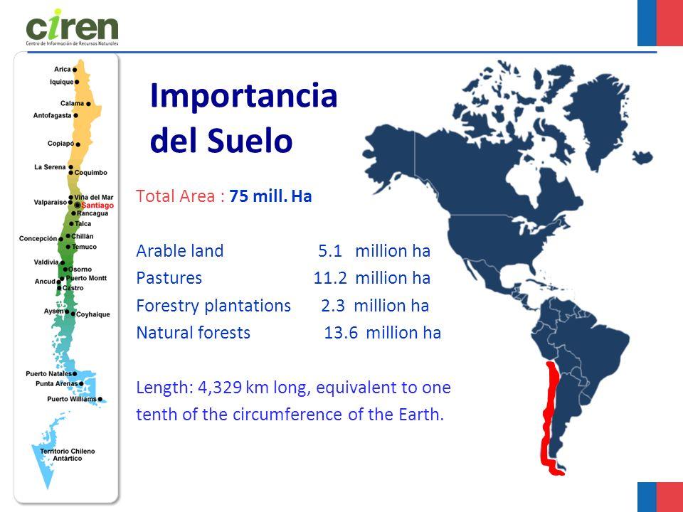 Chile: environmental macroregions Chilean Antarctica