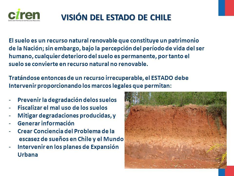 El suelo es un recurso natural renovable que constituye un patrimonio de la Nación; sin embargo, bajo la percepción del período de vida del ser humano