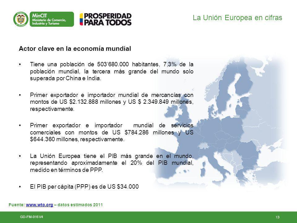 13 La Unión Europea en cifras Actor clave en la economía mundial Tiene una población de 503680.000 habitantes, 7,3% de la población mundial, la tercera más grande del mundo solo superada por China e India.