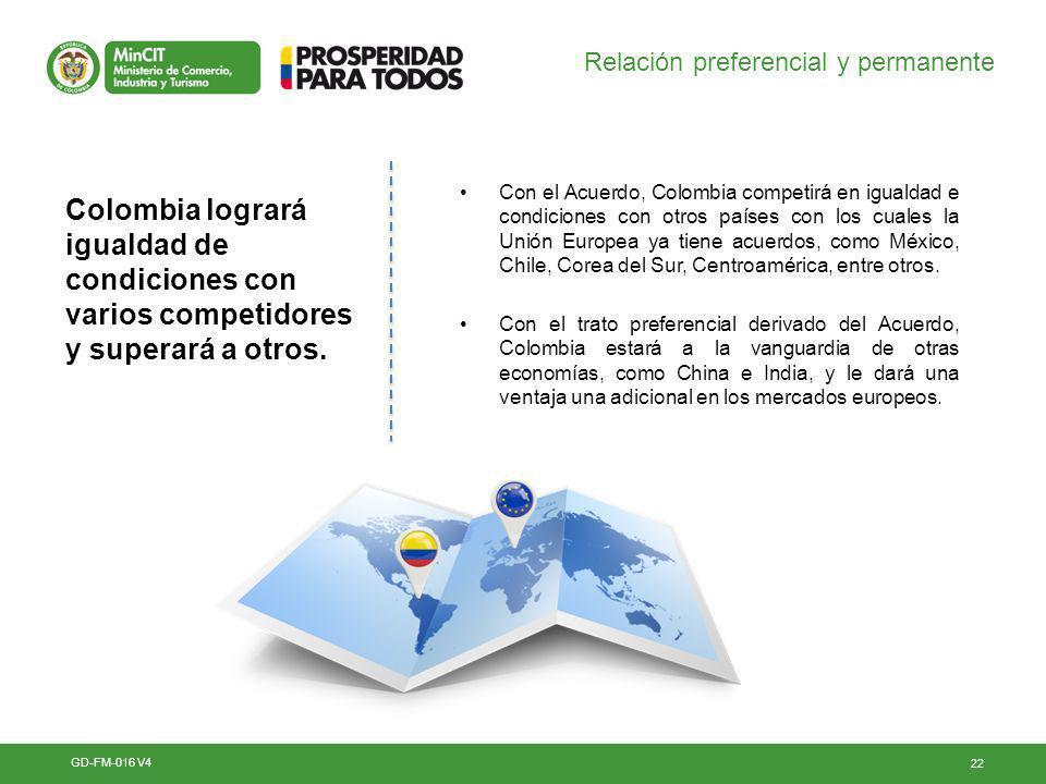 22 Relación preferencial y permanente Con el Acuerdo, Colombia competirá en igualdad e condiciones con otros países con los cuales la Unión Europea ya tiene acuerdos, como México, Chile, Corea del Sur, Centroamérica, entre otros.