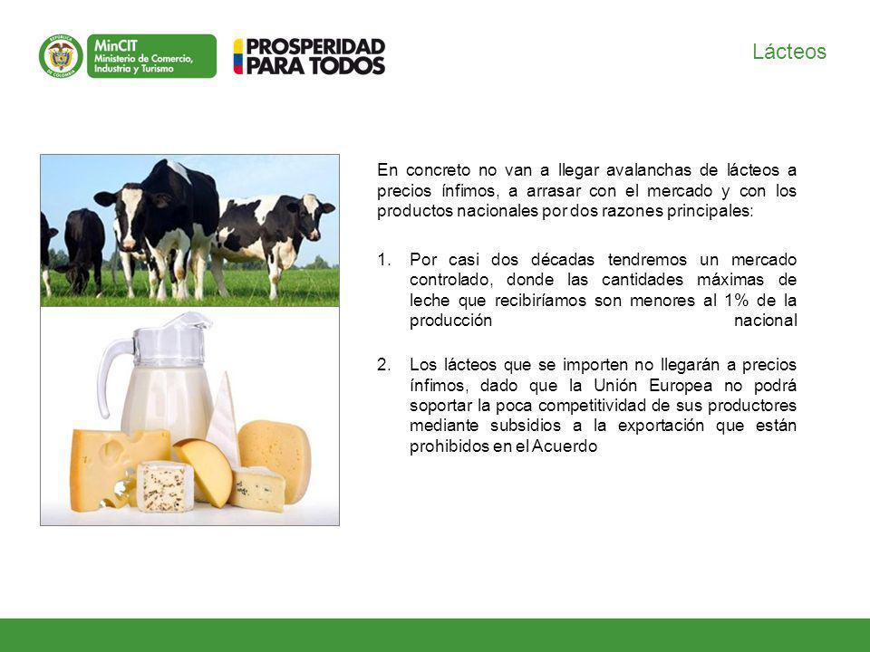 Lácteos En concreto no van a llegar avalanchas de lácteos a precios ínfimos, a arrasar con el mercado y con los productos nacionales por dos razones principales: 1.Por casi dos décadas tendremos un mercado controlado, donde las cantidades máximas de leche que recibiríamos son menores al 1% de la producción nacional 2.Los lácteos que se importen no llegarán a precios ínfimos, dado que la Unión Europea no podrá soportar la poca competitividad de sus productores mediante subsidios a la exportación que están prohibidos en el Acuerdo