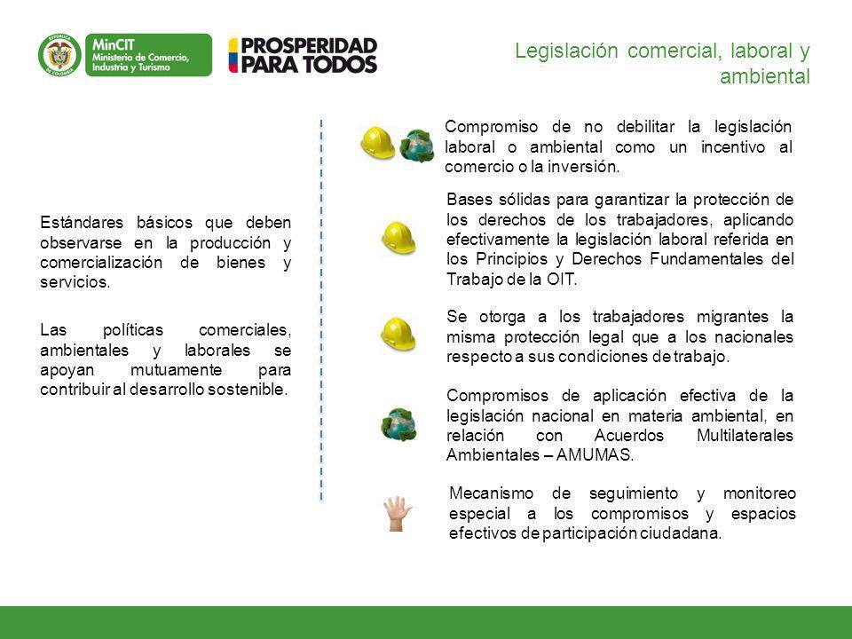 Legislación comercial, laboral y ambiental Estándares básicos que deben observarse en la producción y comercialización de bienes y servicios.