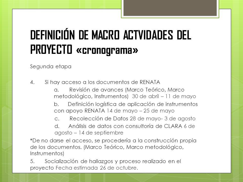 DEFINICIÓN DE MACRO ACTVIDADES DEL PROYECTO «cronograma» Segunda etapa 4.