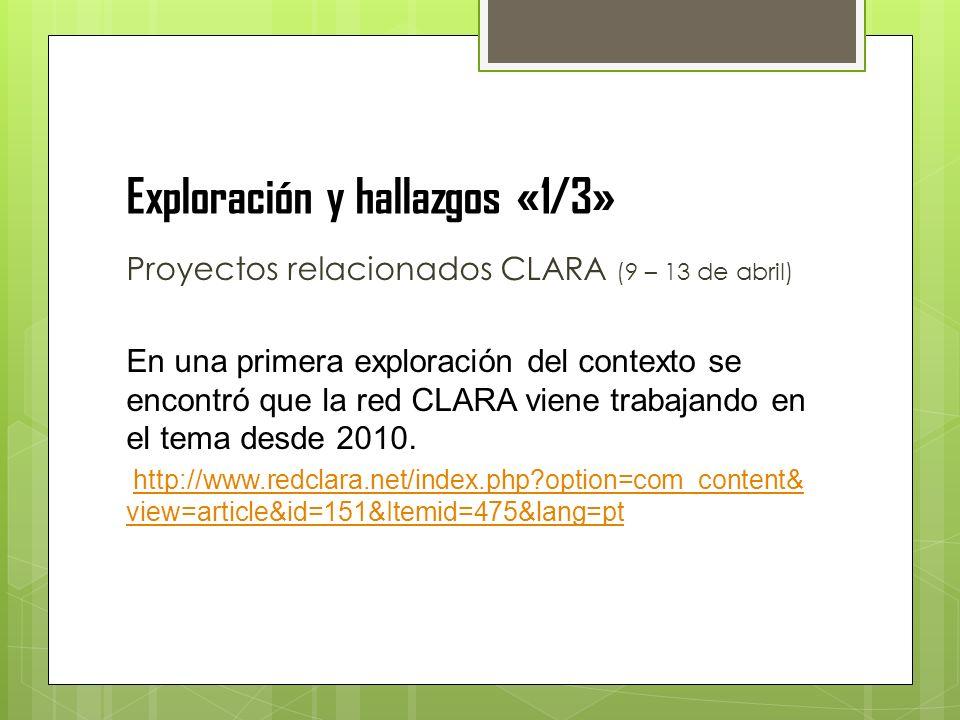 Exploración y hallazgos «1/3» Proyectos relacionados CLARA (9 – 13 de abril) En una primera exploración del contexto se encontró que la red CLARA viene trabajando en el tema desde 2010.