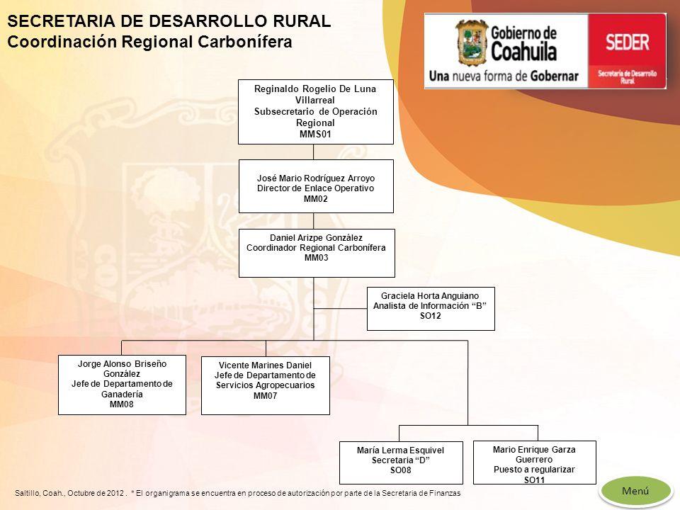 SECRETARIA DE DESARROLLO RURAL Coordinación Regional Carbonífera José Mario Rodríguez Arroyo Director de Enlace Operativo MM02 Reginaldo Rogelio De Lu