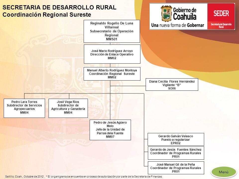 SECRETARIA DE DESARROLLO RURAL Coordinación Regional Sureste José Mario Rodríguez Arroyo Dirección de Enlace Operativo MM02 Reginaldo Rogelio De Luna
