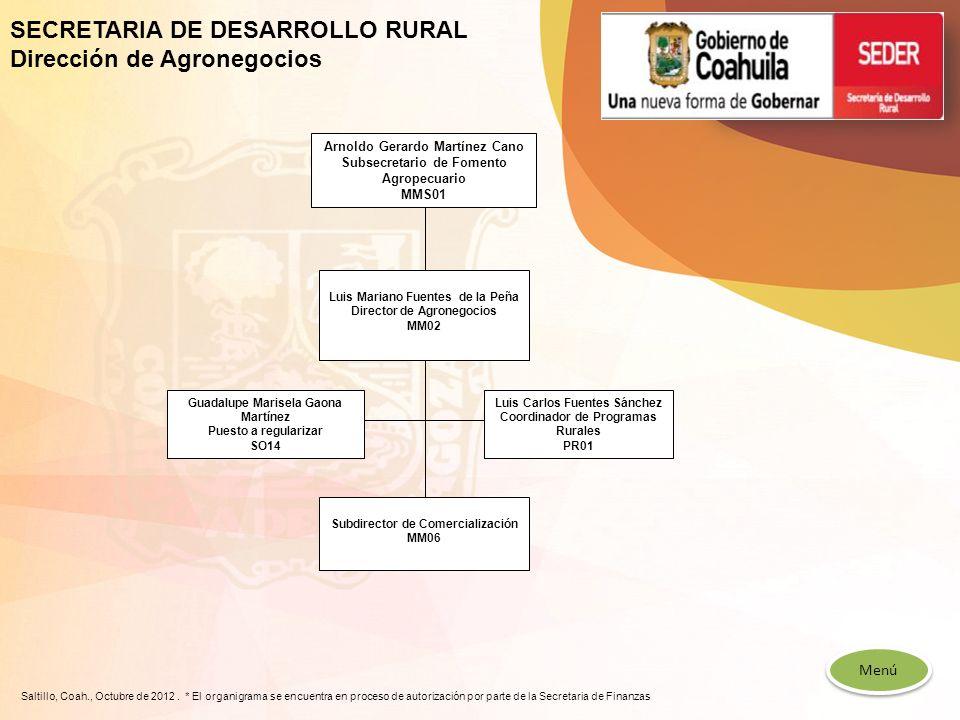 SECRETARIA DE DESARROLLO RURAL Dirección de Agronegocios Subdirector de Comercialización MM06 Luis Mariano Fuentes de la Peña Director de Agronegocios