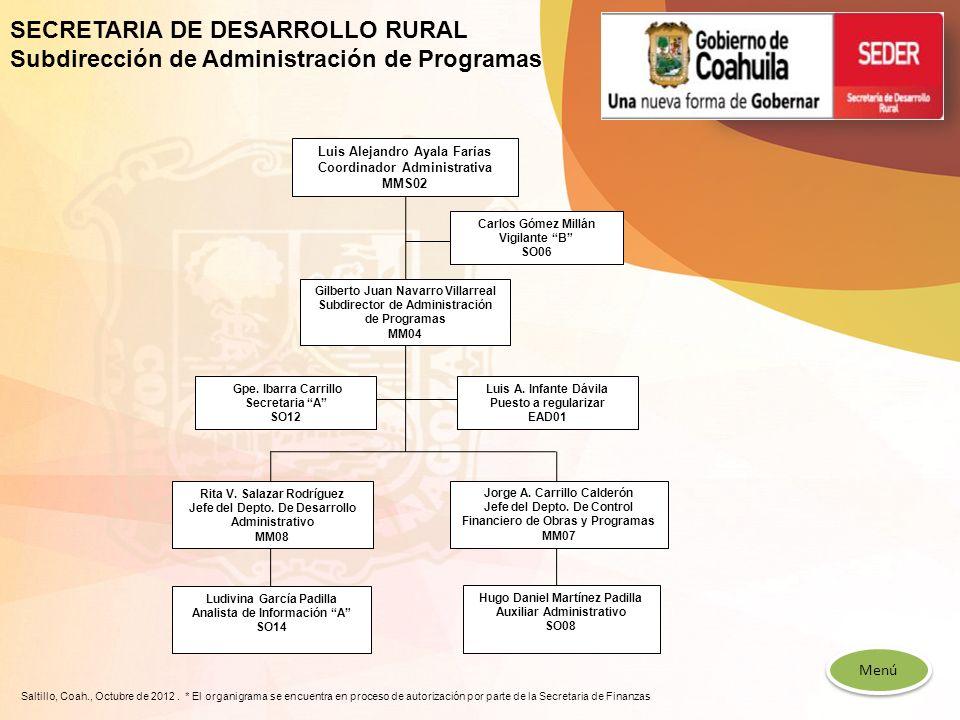 SECRETARIA DE DESARROLLO RURAL Subdirección de Administración de Programas Luis Alejandro Ayala Farías Coordinador Administrativa MMS02 Menú Gilberto