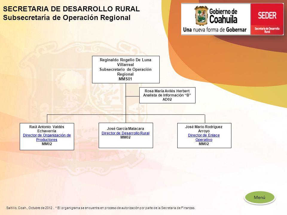 SECRETARIA DE DESARROLLO RURAL Subsecretaría de Operación Regional Raúl Antonio Valdés Echaverría Director de Organización de Productores MM02 José Ma