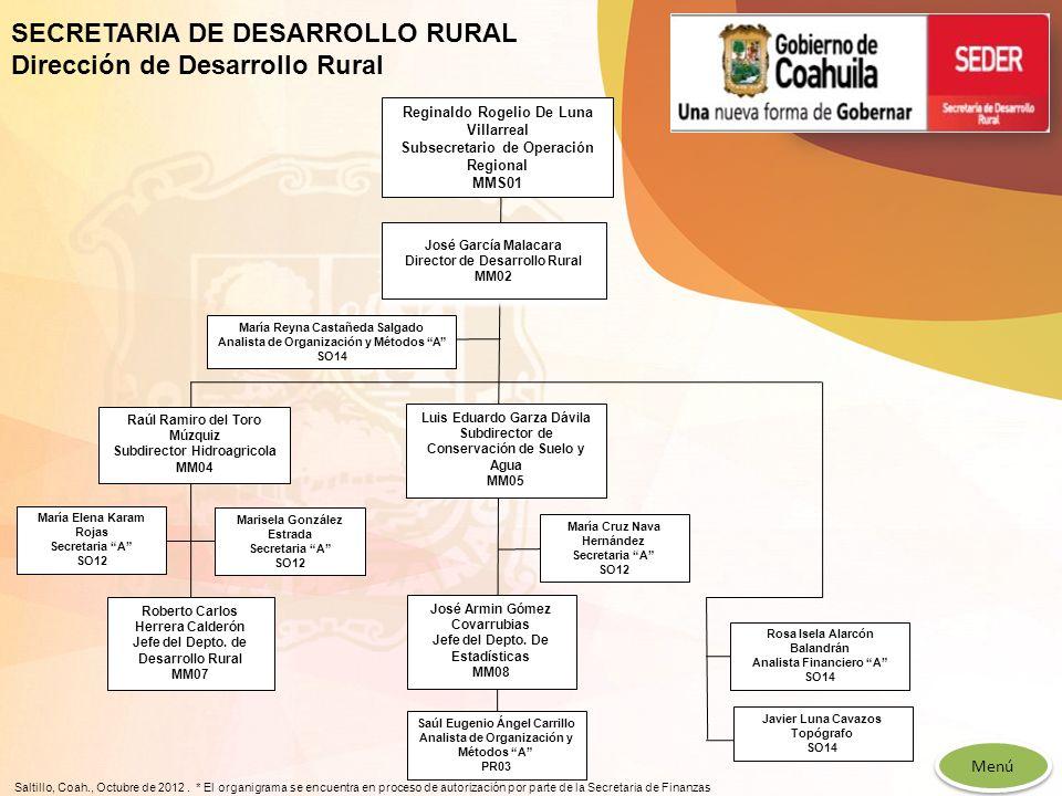 Roberto Carlos Herrera Calderón Jefe del Depto. de Desarrollo Rural MM07 Raúl Ramiro del Toro Múzquiz Subdirector Hidroagricola MM04 José García Malac