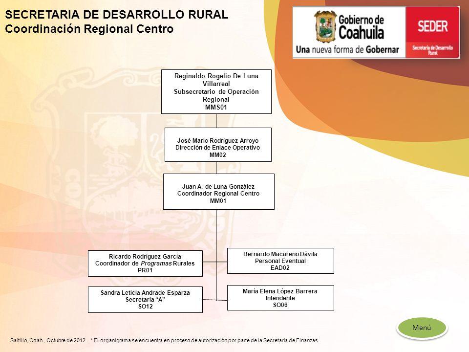 SECRETARIA DE DESARROLLO RURAL Coordinación Regional Centro José Mario Rodríguez Arroyo Dirección de Enlace Operativo MM02 Reginaldo Rogelio De Luna V