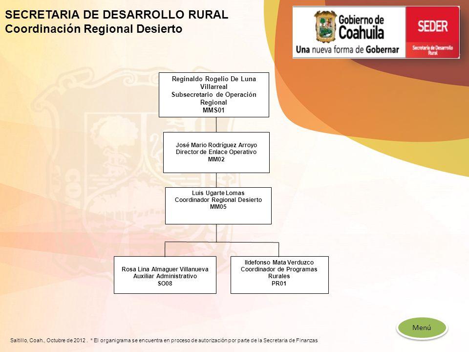 SECRETARIA DE DESARROLLO RURAL Coordinación Regional Desierto José Mario Rodríguez Arroyo Director de Enlace Operativo MM02 Reginaldo Rogelio De Luna