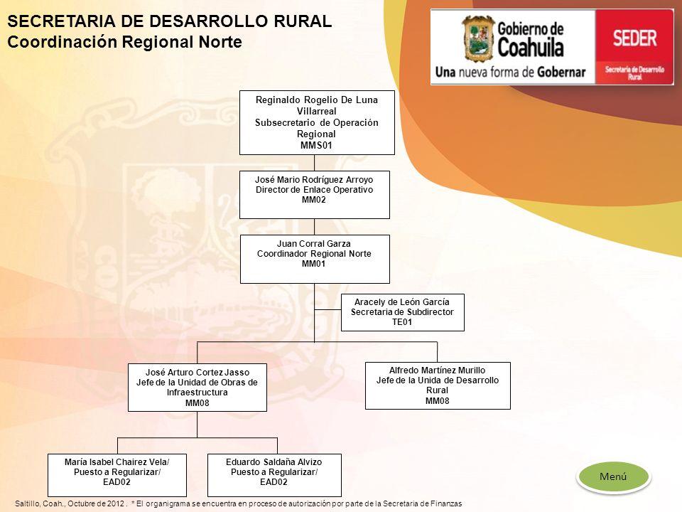 SECRETARIA DE DESARROLLO RURAL Coordinación Regional Norte José Mario Rodríguez Arroyo Director de Enlace Operativo MM02 Reginaldo Rogelio De Luna Vil