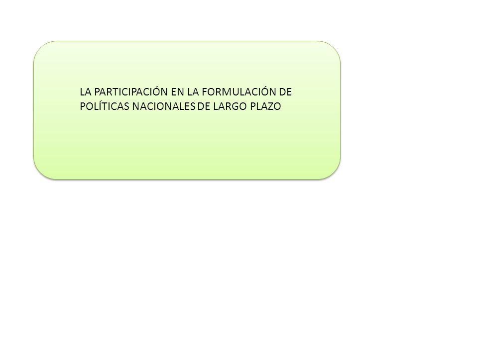 LA PARTICIPACIÓN EN LA FORMULACIÓN DE POLÍTICAS NACIONALES DE LARGO PLAZO