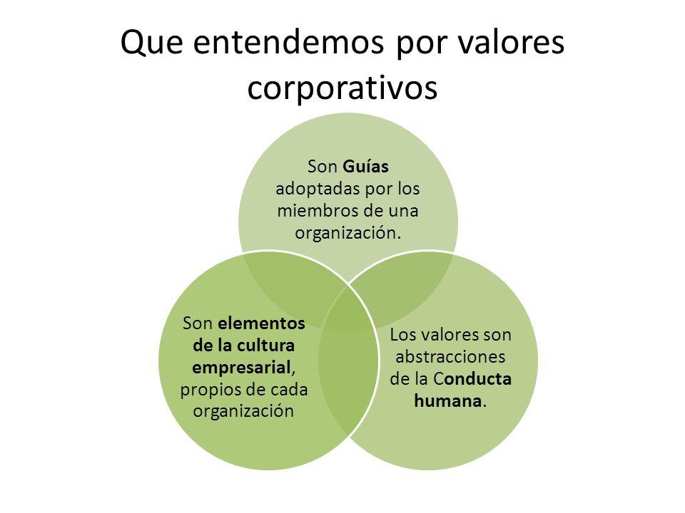 Que entendemos por valores corporativos Son Guías adoptadas por los miembros de una organización. Los valores son abstracciones de la Conducta humana.