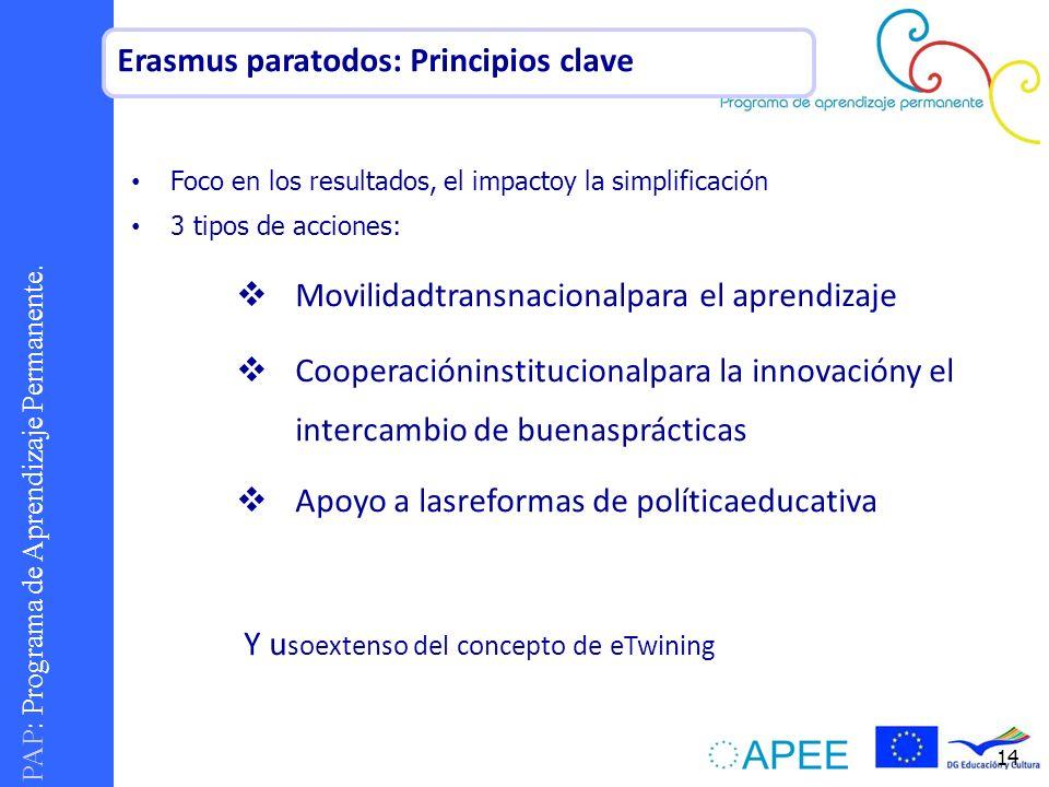 PAP : Programa de Aprendizaje Permanente. 14 Foco en los resultados, el impactoy la simplificación 3 tipos de acciones: Movilidadtransnacionalpara el