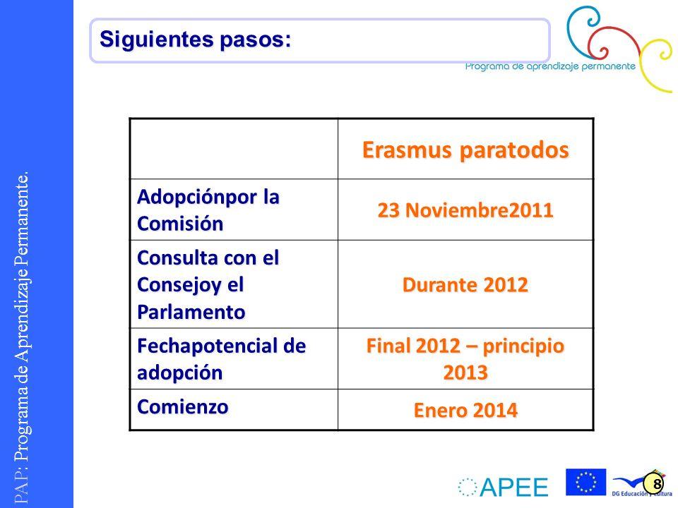 PAP : Programa de Aprendizaje Permanente. Erasmus paratodos Adopciónpor la Comisión 23 Noviembre2011 Consulta con el Consejoy el Parlamento Durante 20