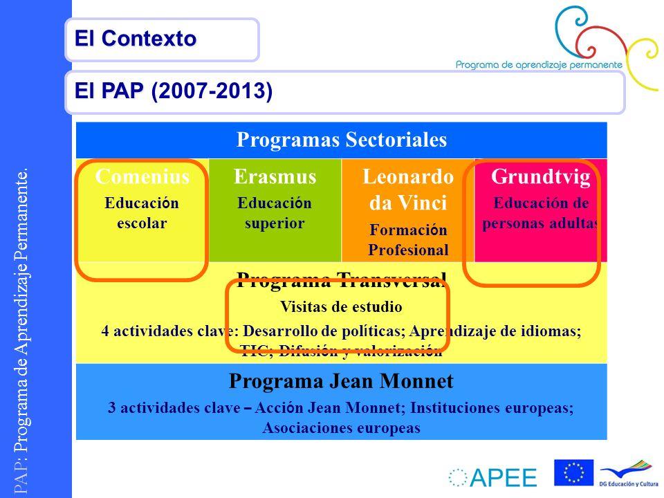 PAP : Programa de Aprendizaje Permanente. El Contexto El PAP El PAP (2007-2013) Programas Sectoriales Comenius Educaci ó n escolar Erasmus Educaci ó n