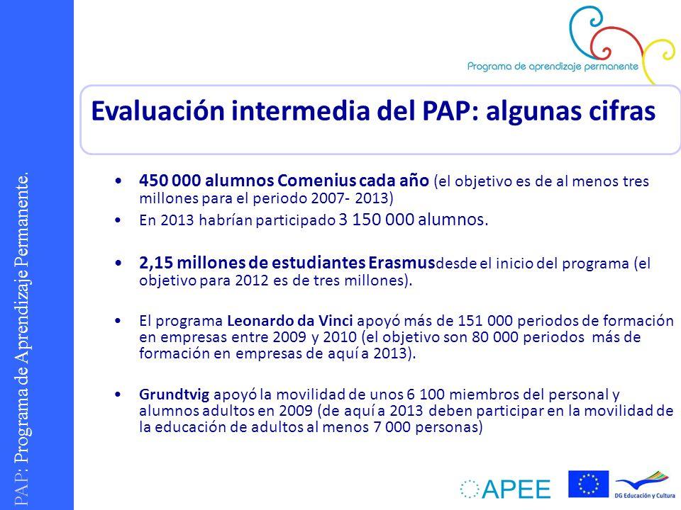 PAP : Programa de Aprendizaje Permanente. 450 000 alumnos Comenius cada año (el objetivo es de al menos tres millones para el periodo 2007- 2013) En 2
