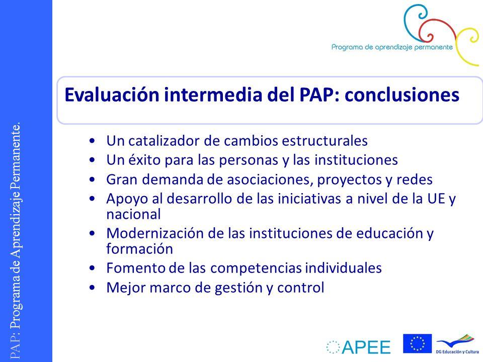 PAP : Programa de Aprendizaje Permanente. Un catalizador de cambios estructurales Un éxito para las personas y las instituciones Gran demanda de asoci
