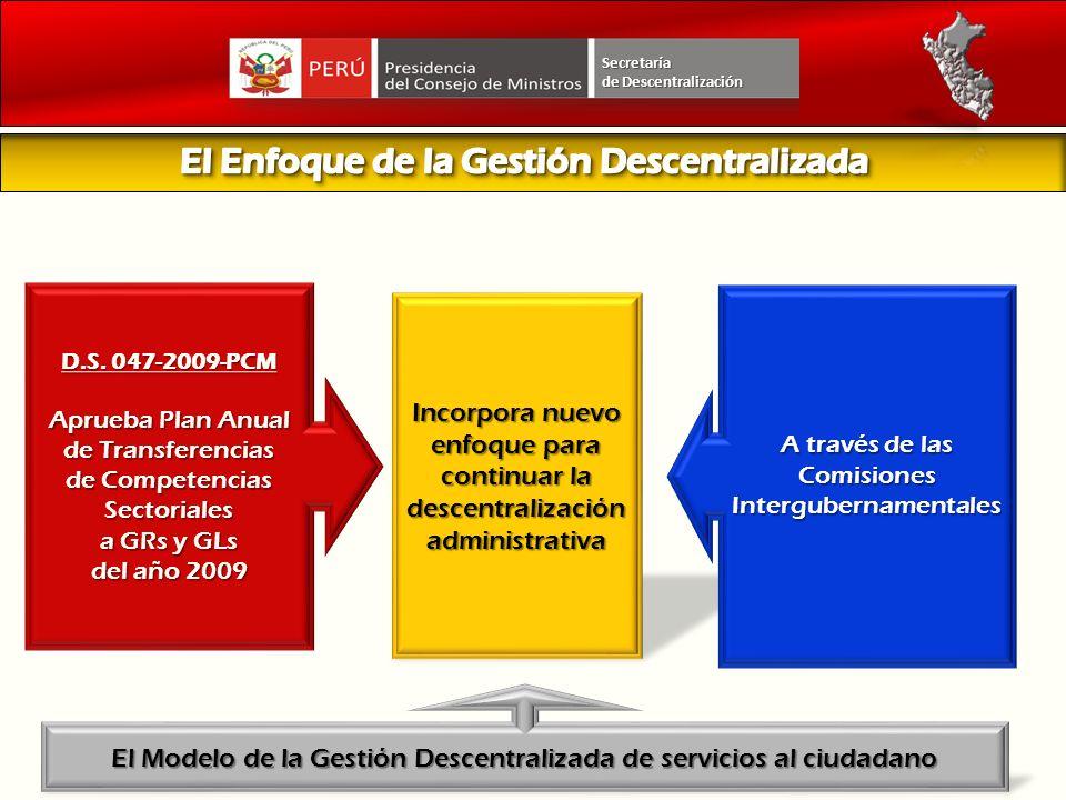 Incorpora nuevo enfoque para continuar la descentralización administrativa A través de las Comisiones Intergubernamentales D.S. 047-2009-PCM Aprueba P