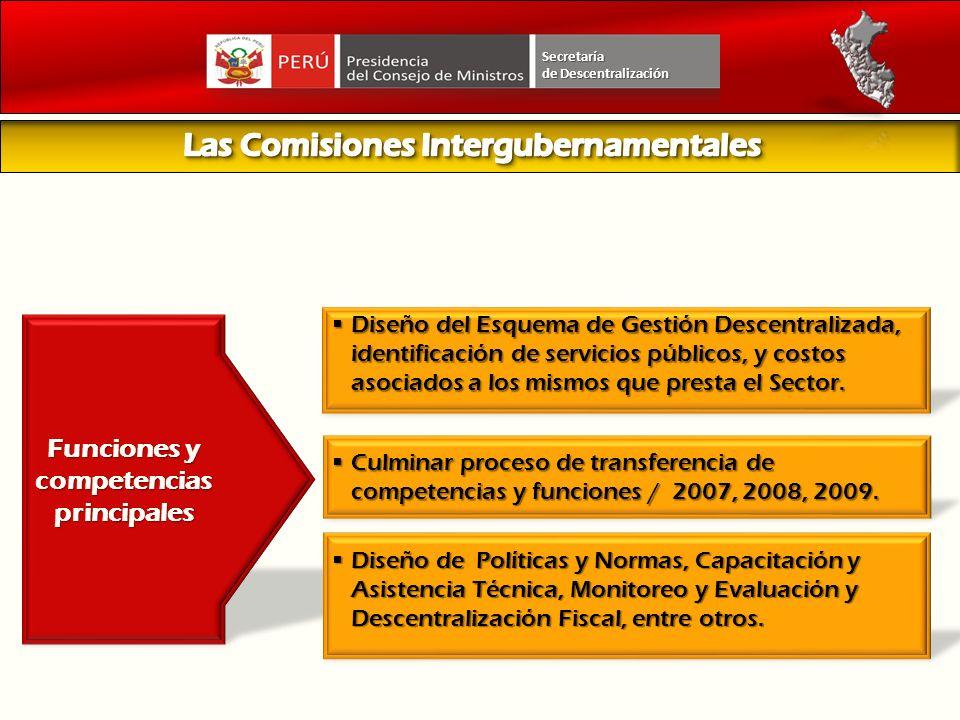Funciones y competencias principales Diseño de Políticas y Normas, Capacitación y Asistencia Técnica, Monitoreo y Evaluación y Descentralización Fisca