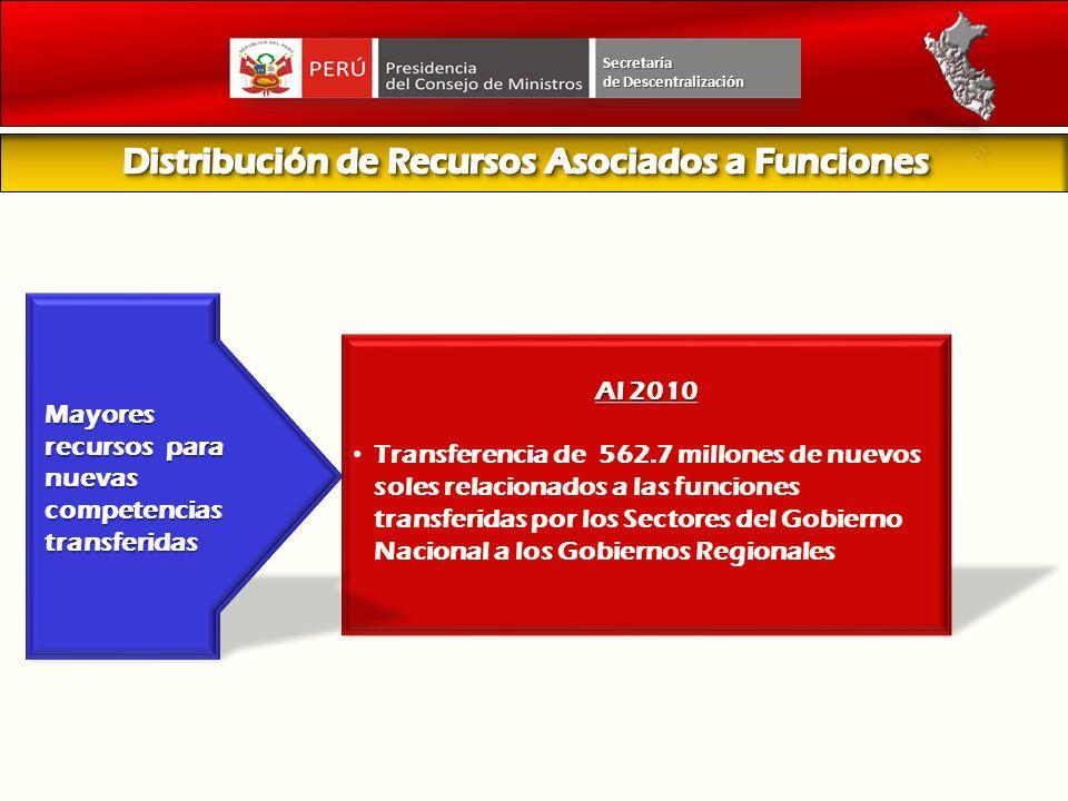 Secretaría Al 2010 Transferencia de 562.7 millones de nuevos soles relacionados a las funciones transferidas por los Sectores del Gobierno Nacional a