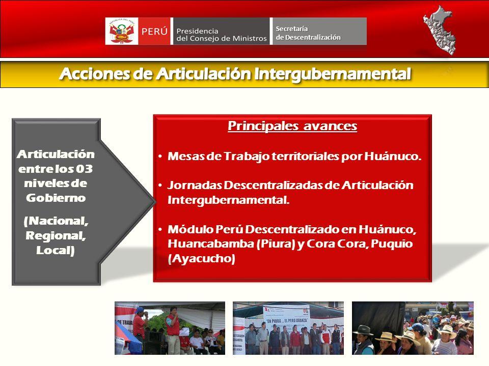 Fortalecimiento de Gobiernos Regionales y Locales Secretaría de Descentralización Principales avances Mesas de Trabajo territoriales por Huánuco. Jorn