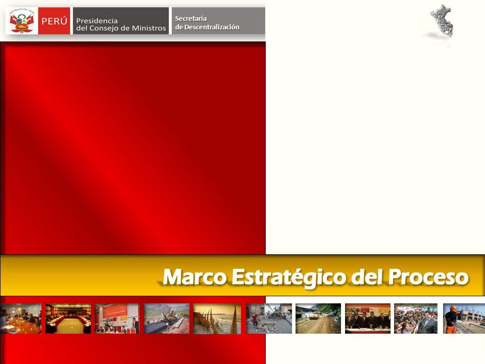 DESCENTRALIZACION POLITICA ADMINISTRATIVA DESCENTRALIZACION ECONOMICO- PRODUCTIVA DESARROLLO HUMANO Modernización del Estado y Eficiencia de la Gestión Pública Promoción de la Inversión Descentralizada Secretaría de Descentralización